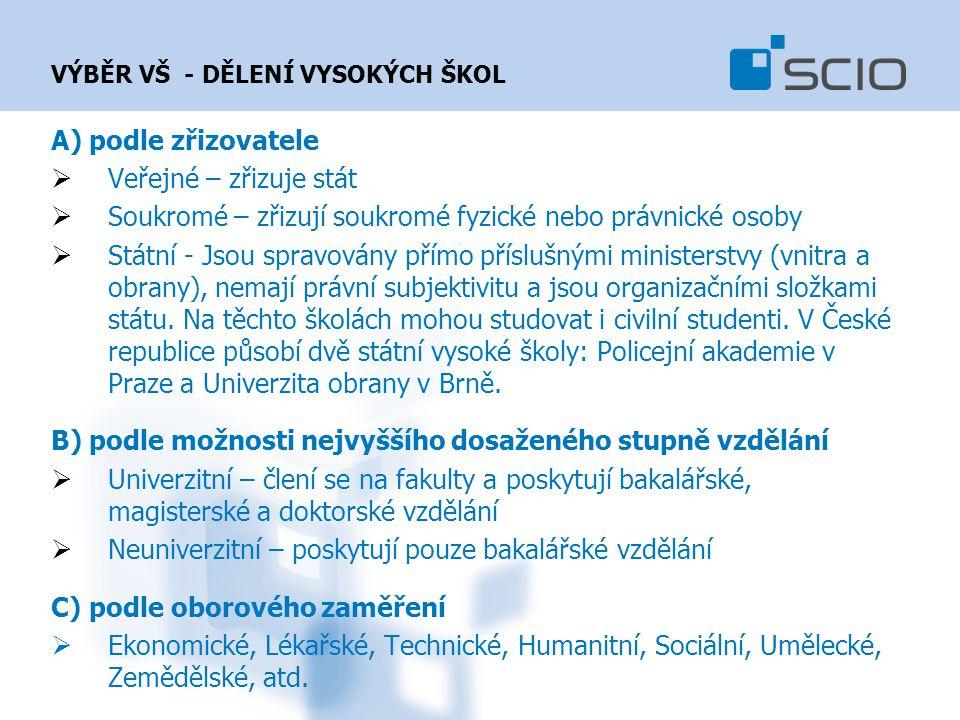 Přihláška k NSZ – www.scio.cz/nsz
