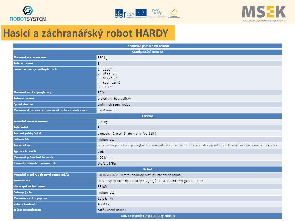 Technické parametry robotu Manipulační rameno Maximální nosnost ramene 380 kg Počet os ramene 5 Rozsah pohybu v jednotlivých osách 1: ±120° 2: 0° až 125° 3: 0° až 155° 4: neomezeně 5: ±100° Maximální rychlost pohybu osy 60°/s Pohon os ramene elektrický, hydraulický Způsob chlazení vnitřní chlazení vodou Maximální dosah ramene (měřeno od osy točny po interface) 2200 mm Efektor Maximální nosnost efektoru 300 kg Počet čelistí 3 Pracovní polohy čelistí v opozici (2 proti 1), do kruhu (po 120°) Pohon čelistí hydraulický Typ proudnice univerzální proudnice pro vytváření kompaktního a roztříštěného vodního proudu s elektricky řízenou plynulou regulací Typ hasicího média voda Maximální průtok hasicího média 400 l/min.