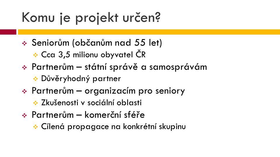 Komu je projekt určen?  Seniorům (občanům nad 55 let)  Cca 3,5 milionu obyvatel ČR  Partnerům – státní správě a samosprávám  Důvěryhodný partner 