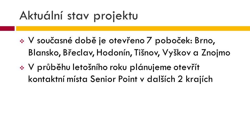 Aktuální stav projektu  V současné době je otevřeno 7 poboček: Brno, Blansko, Břeclav, Hodonín, Tišnov, Vyškov a Znojmo  V průběhu letošního roku pl