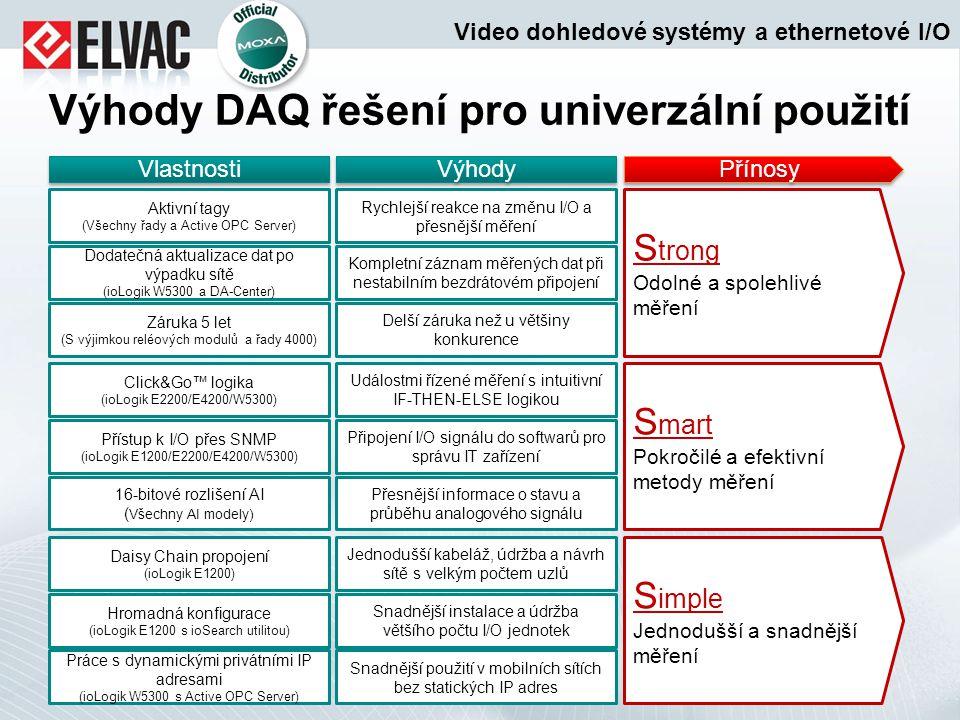 Výhody DAQ řešení pro univerzální použití Rychlejší reakce na změnu I/O a přesnější měření Vlastnosti Výhody Přínosy Hromadná konfigurace (ioLogik E12