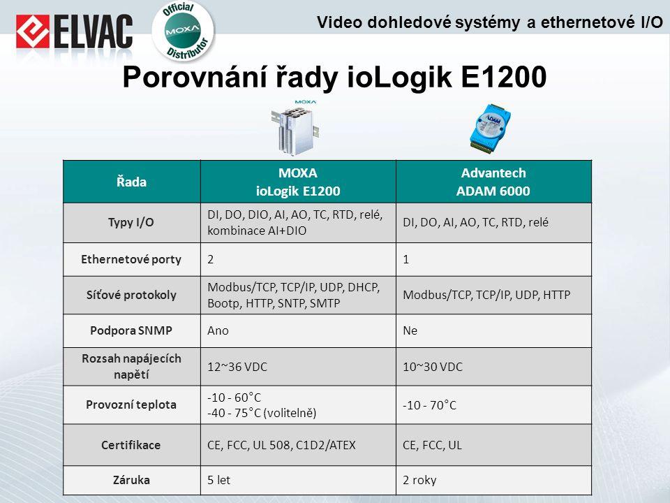 Porovnání řady ioLogik E1200 Řada MOXA ioLogik E1200 Advantech ADAM 6000 Typy I/O DI, DO, DIO, AI, AO, TC, RTD, relé, kombinace AI+DIO DI, DO, AI, AO,