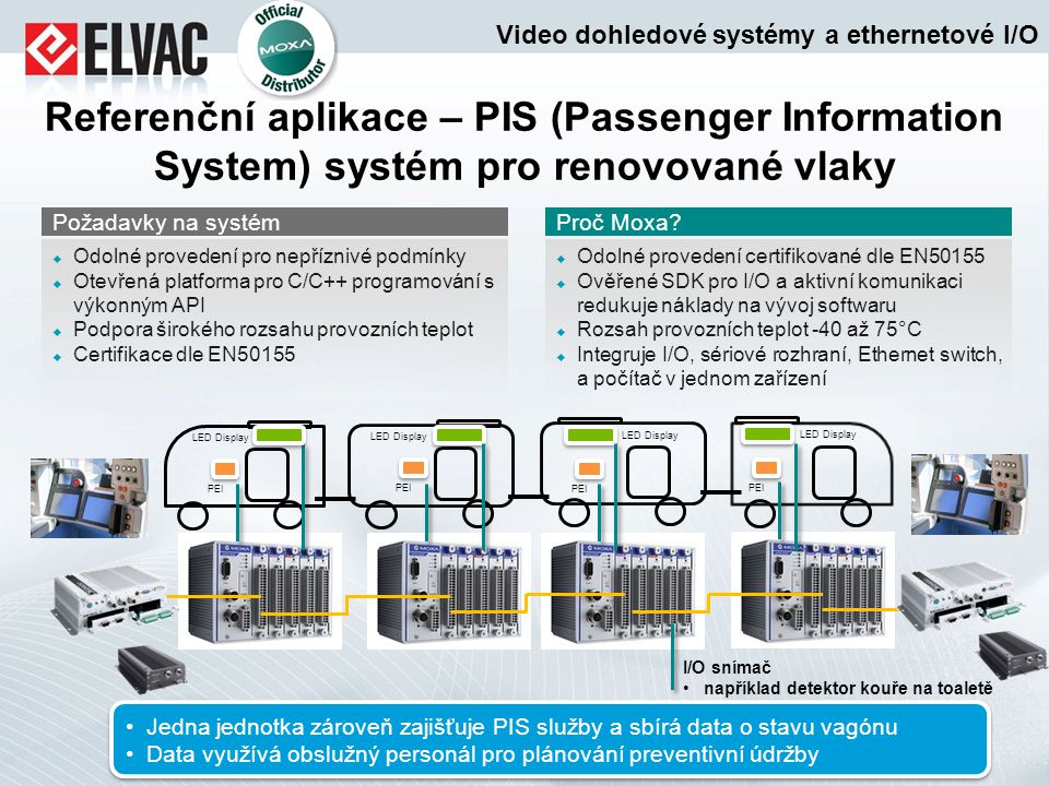 Referenční aplikace – PIS (Passenger Information System) systém pro renovované vlaky  Odolné provedení certifikované dle EN50155  Ověřené SDK pro I/