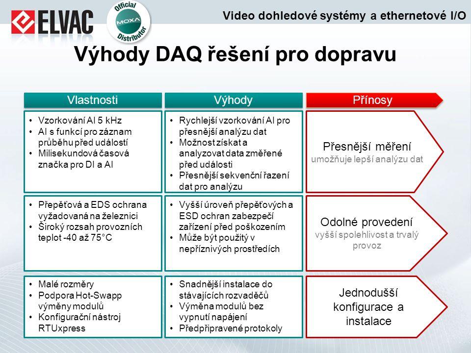 Výhody DAQ řešení pro dopravu Vlastnosti Výhody Přínosy Přesnější měření umožňuje lepší analýzu dat Odolné provedení vyšší spolehlivost a trvalý provo