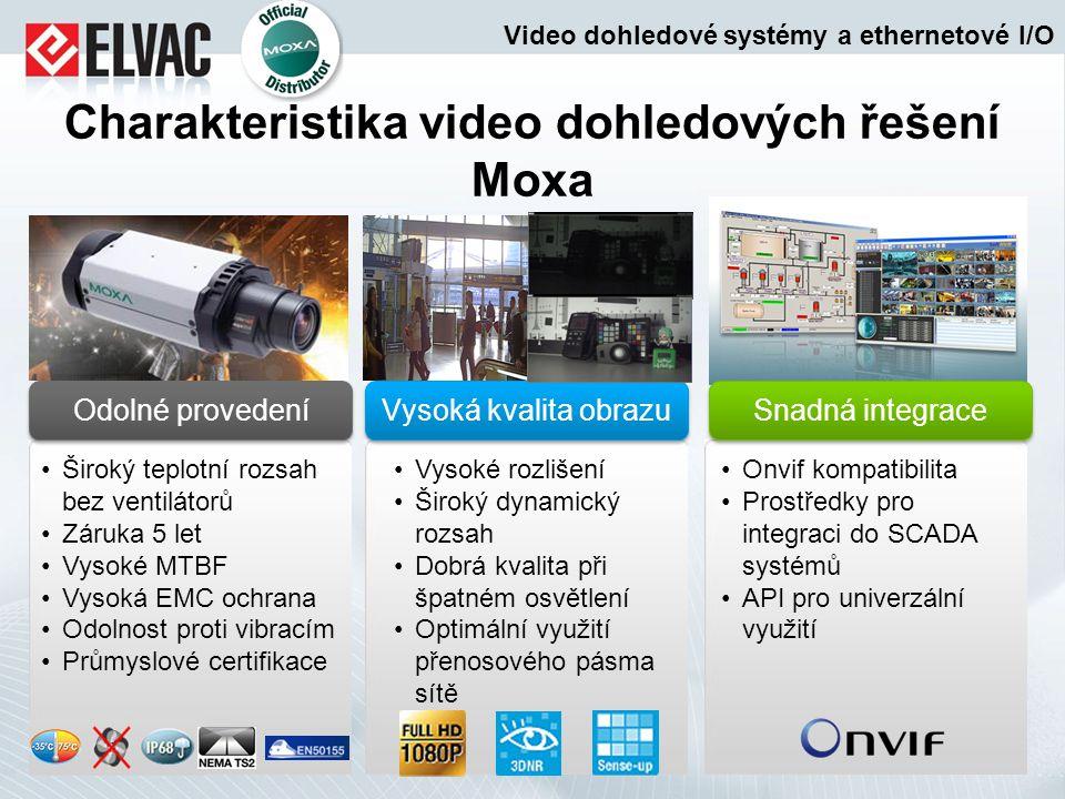 Charakteristika video dohledových řešení Moxa Odolné provedení Vysoká kvalita obrazu Snadná integrace Široký teplotní rozsah bez ventilátorů Záruka 5