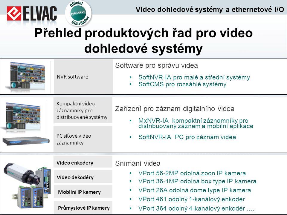 Přehled produktových řad pro video dohledové systémy Software pro správu videa SoftNVR-IA pro malé a střední systémy SoftCMS pro rozsáhlé systémy Zaří