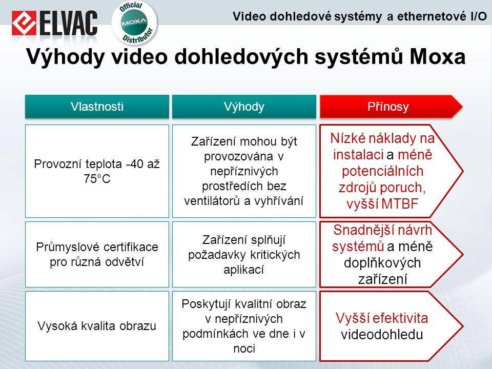 Výhody video dohledových systémů Moxa Zařízení mohou být provozována v nepříznivých prostředích bez ventilátorů a vyhřívání Zařízení splňují požadavky