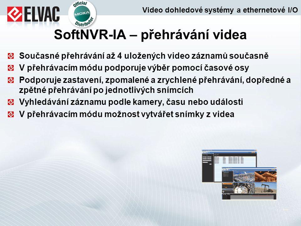 Současné přehrávání až 4 uložených video záznamů současně V přehrávacím módu podporuje výběr pomocí časové osy Podporuje zastavení, zpomalené a zrychl
