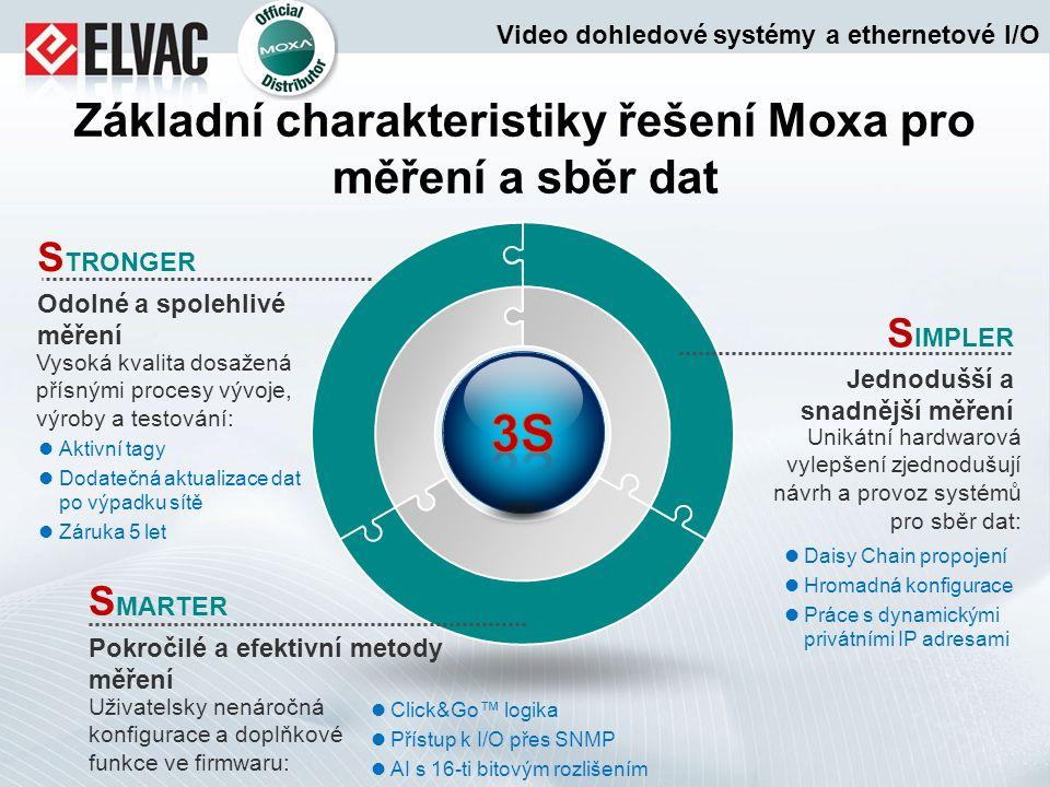 Základní charakteristiky řešení Moxa pro měření a sběr dat S IMPLER Jednodušší a snadnější měření Unikátní hardwarová vylepšení zjednodušují návrh a p