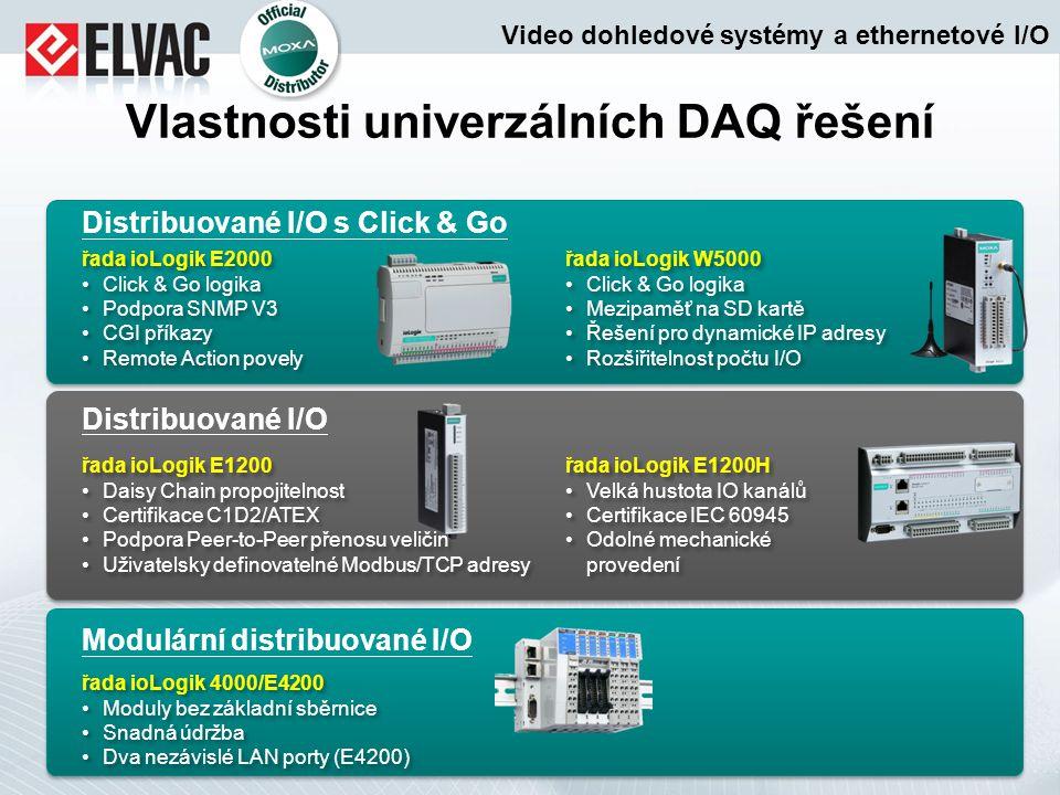 Vlastnosti univerzálních DAQ řešení Distribuované I/O s Click & Go řada ioLogik E2000 Click & Go logika Podpora SNMP V3 CGI příkazy Remote Action pove