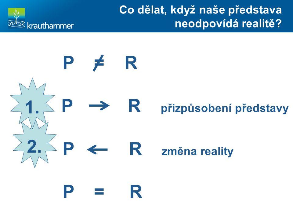 Co dělat, když naše představa neodpovídá realitě? P = R P R přizpůsobení představy P R změna reality P = R 2. 1.