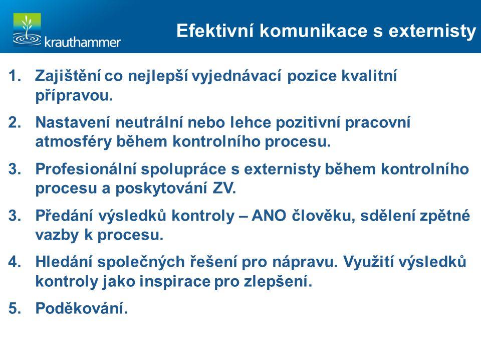 Efektivní komunikace s externisty 1.Zajištění co nejlepší vyjednávací pozice kvalitní přípravou. 2.Nastavení neutrální nebo lehce pozitivní pracovní a