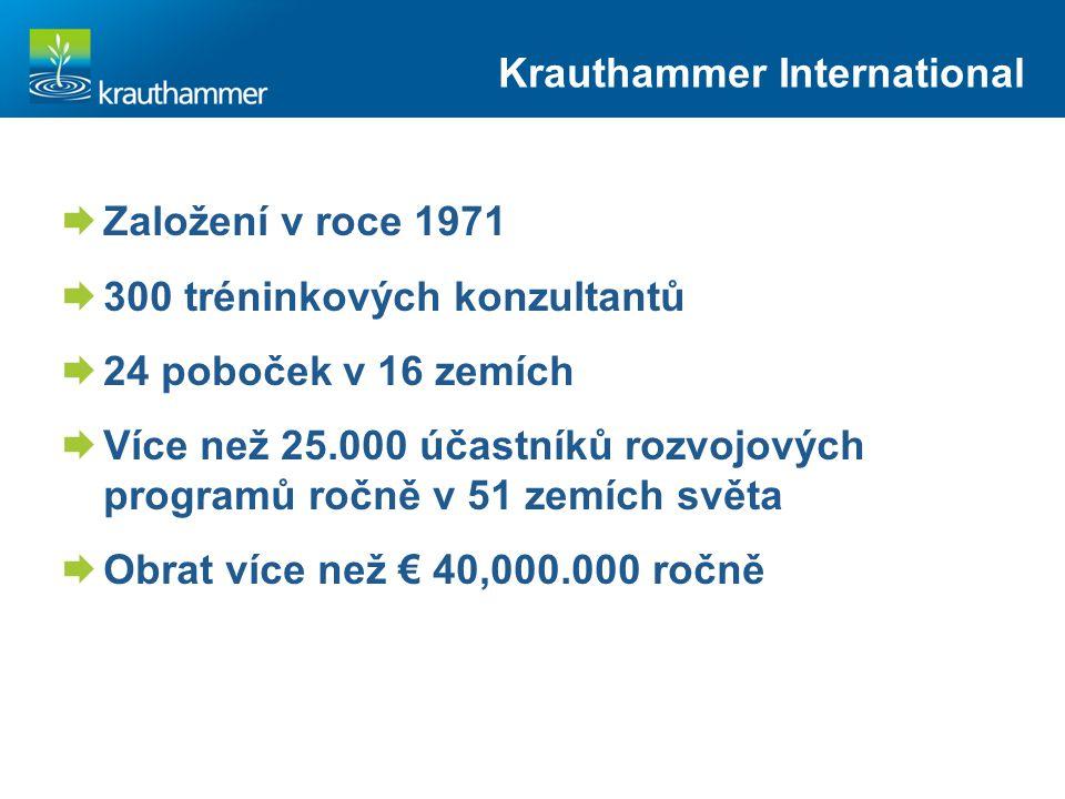  Založení v roce 1971  300 tréninkových konzultantů  24 poboček v 16 zemích  Více než 25.000 účastníků rozvojových programů ročně v 51 zemích svět
