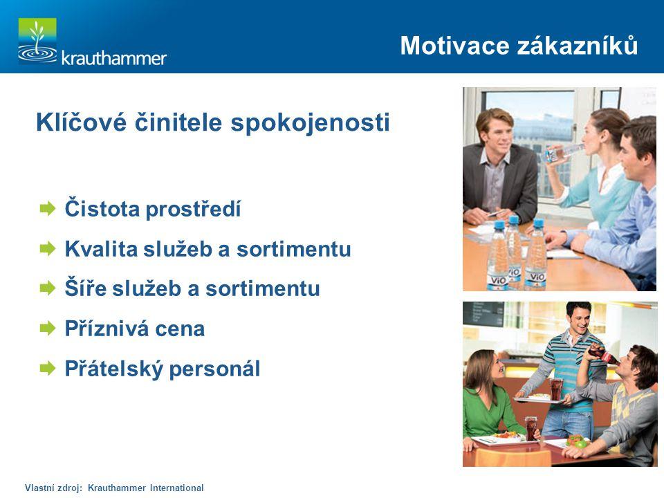 Efektivní komunikace s externisty 1.Zajištění co nejlepší vyjednávací pozice kvalitní přípravou.