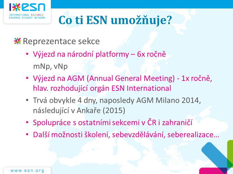 Co ti ESN umožňuje? Reprezentace sekce Výjezd na národní platformy – 6x ročně mNp, vNp Výjezd na AGM (Annual General Meeting) - 1x ročně, hlav. rozhod