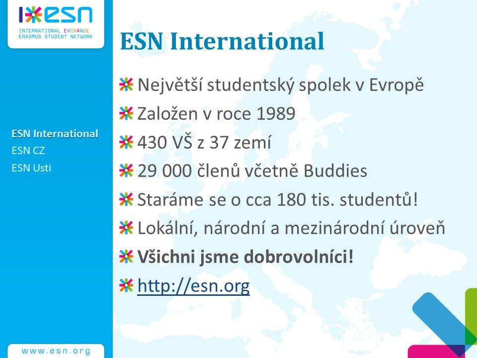 ESN International Největší studentský spolek v Evropě Založen v roce 1989 430 VŠ z 37 zemí 29 000 členů včetně Buddies Staráme se o cca 180 tis. stude