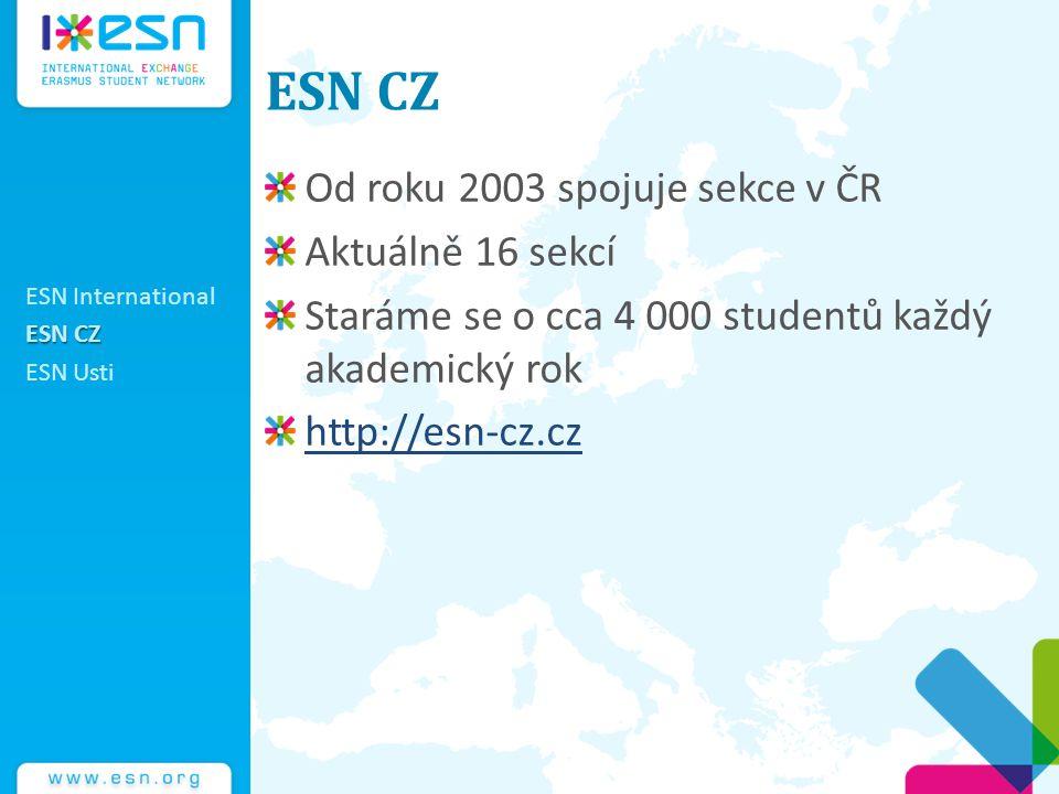 ESN CZ Od roku 2003 spojuje sekce v ČR Aktuálně 16 sekcí Staráme se o cca 4 000 studentů každý akademický rok http://esn-cz.cz ESN International ESN C