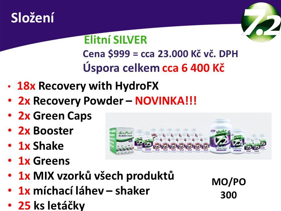 Elitní SILVER Cena $999 = cca 23.000 Kč vč. DPH Úspora celkem cca 6 400 Kč 18x Recovery with HydroFX 2x Recovery Powder – NOVINKA!!! 2x Green Caps 2x
