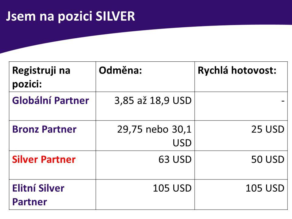 Jsem na pozici SILVER Registruji na pozici: Odměna:Rychlá hotovost: Globální Partner3,85 až 18,9 USD- Bronz Partner29,75 nebo 30,1 USD 25 USD Silver P