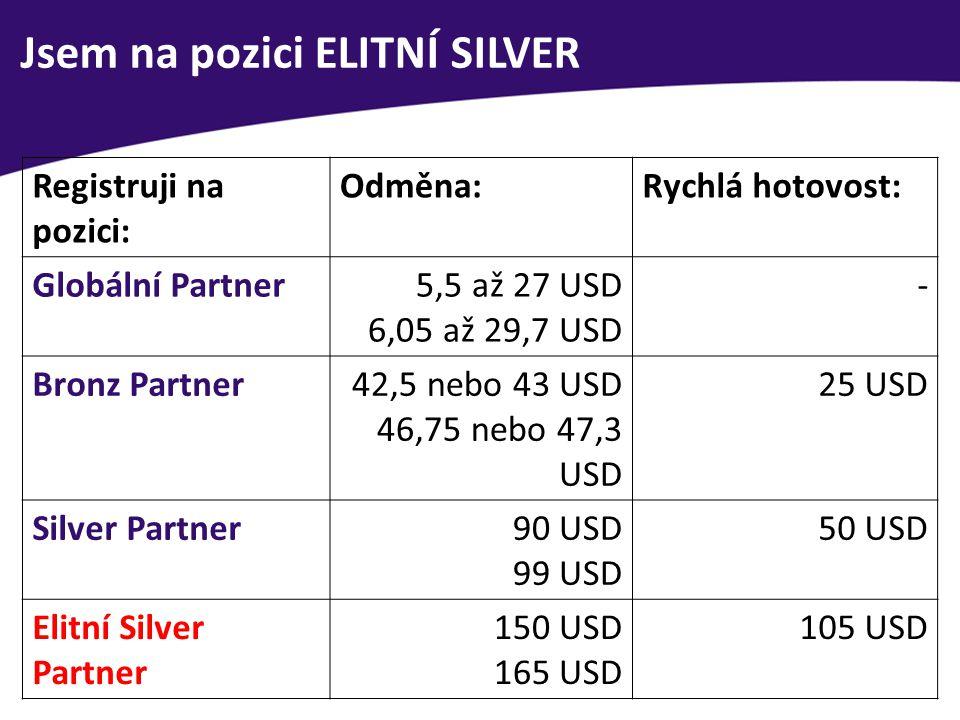 Jsem na pozici ELITNÍ SILVER Registruji na pozici: Odměna:Rychlá hotovost: Globální Partner5,5 až 27 USD 6,05 až 29,7 USD - Bronz Partner42,5 nebo 43