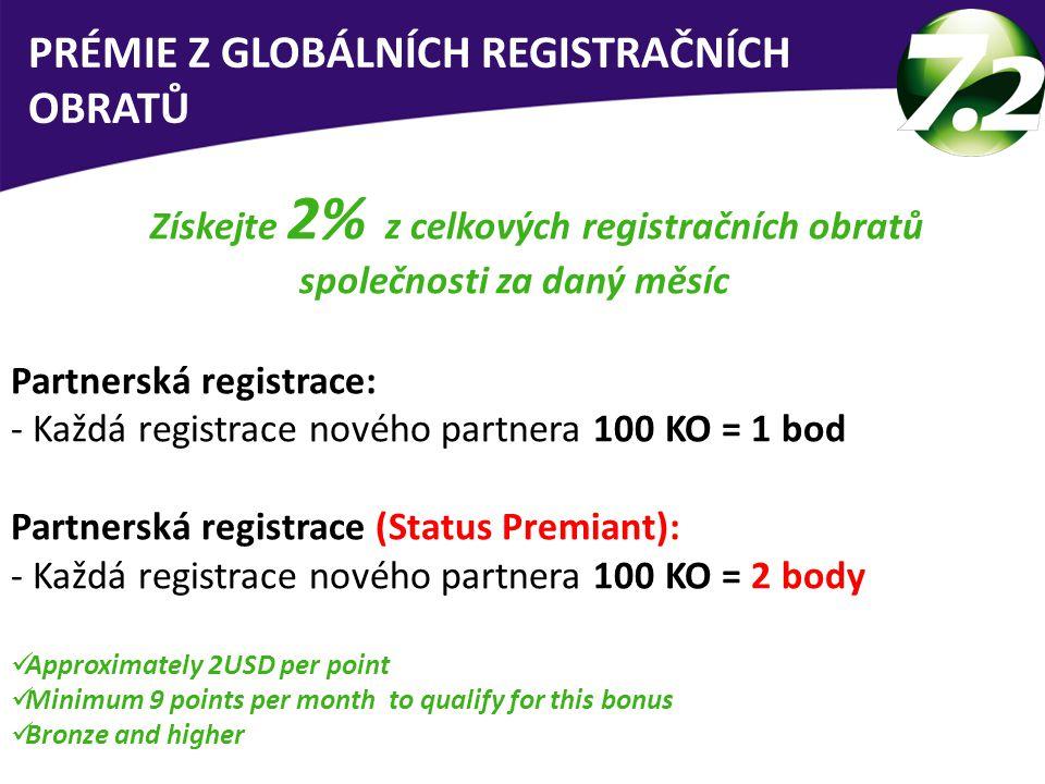 Získejte 2% z celkových registračních obratů společnosti za daný měsíc Partnerská registrace: - Každá registrace nového partnera 100 KO = 1 bod Partne
