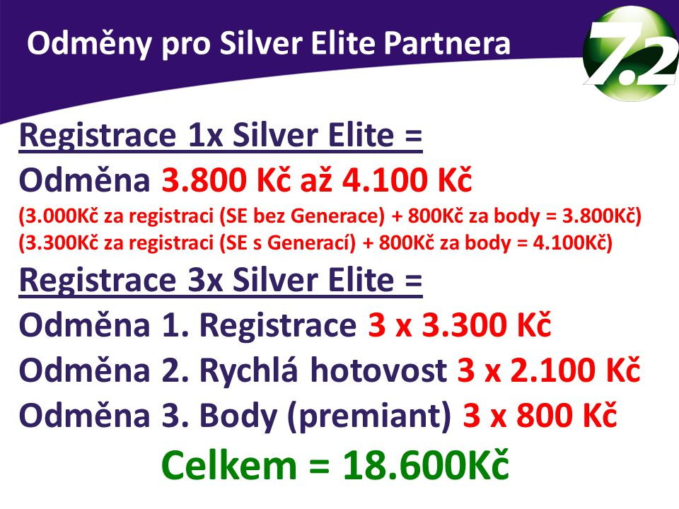 Registrace 1x Silver Elite = Odměna 3.800 Kč až 4.100 Kč (3.000Kč za registraci (SE bez Generace) + 800Kč za body = 3.800Kč) (3.300Kč za registraci (S