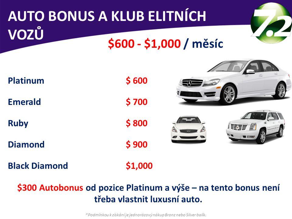 AUTO BONUS A KLUB ELITNÍCH VOZŮ $600 - $1,000 / měsíc Platinum *Podmínkou k získání je jednorázový nákup Bronz nebo Silver balík. Emerald Ruby Diamond
