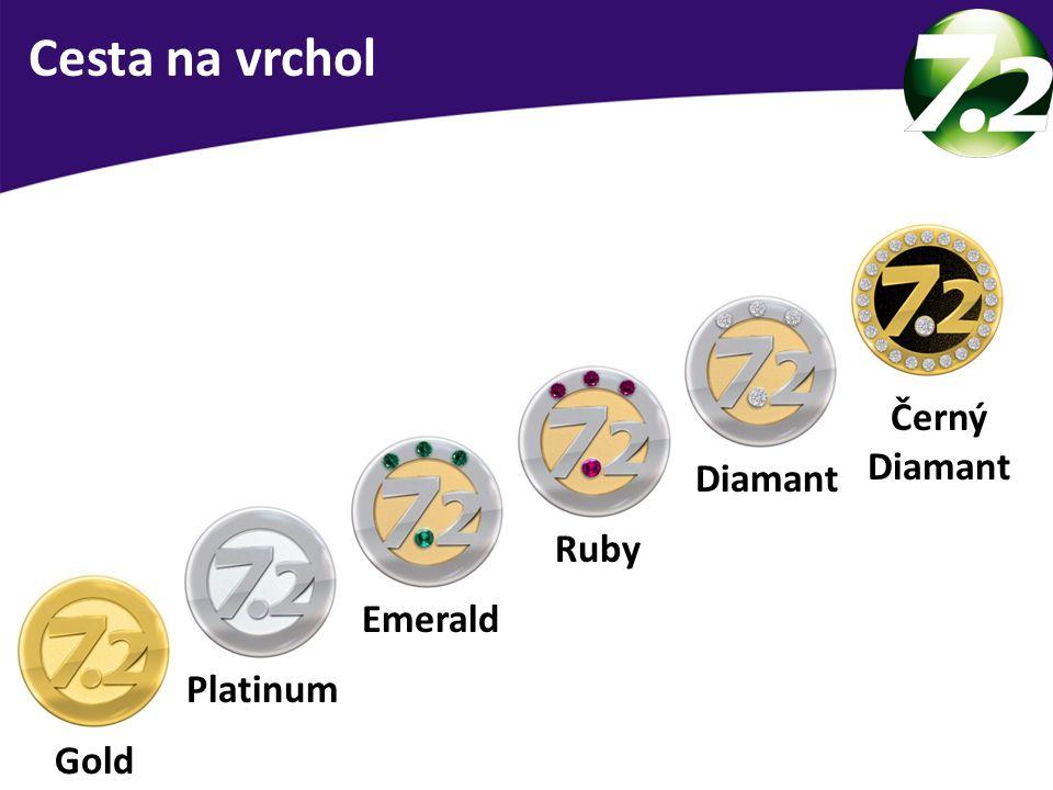 Cesta na vrchol Černý Diamant Ruby Emerald Platinum Gold