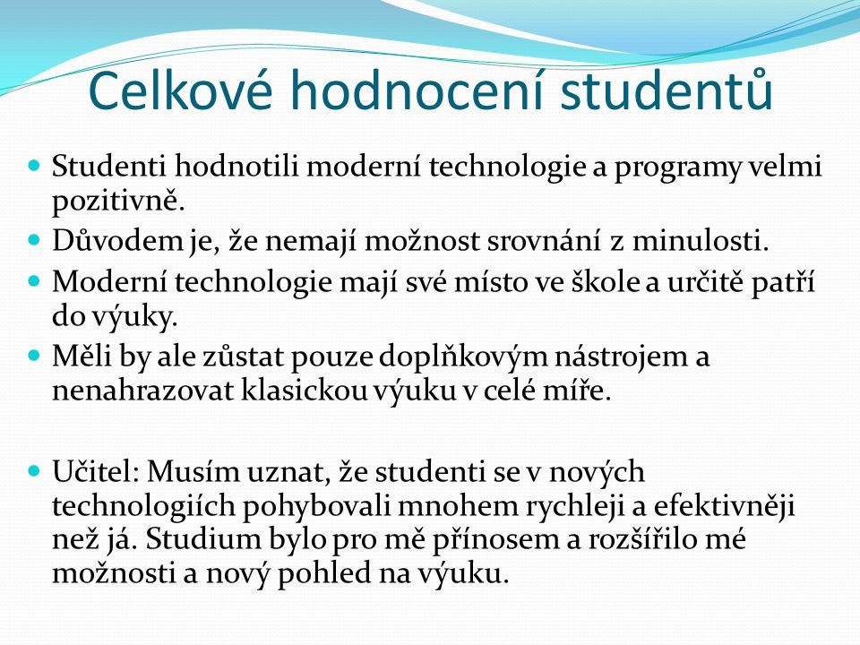 Celkové hodnocení studentů Studenti hodnotili moderní technologie a programy velmi pozitivně. Důvodem je, že nemají možnost srovnání z minulosti. Mode
