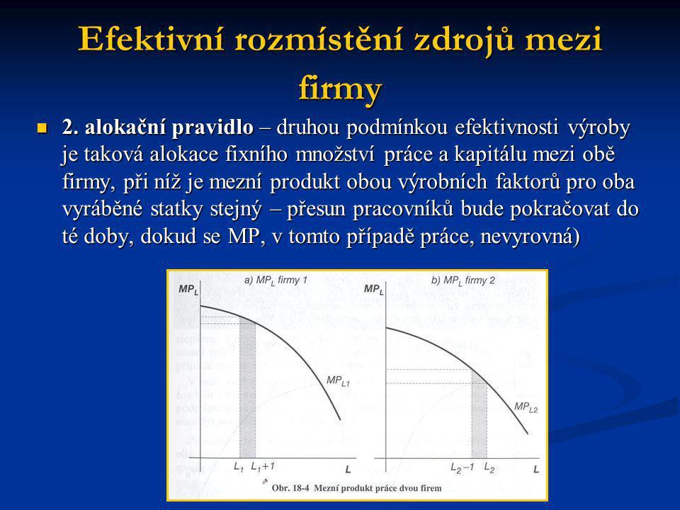 Efektivní rozmístění zdrojů mezi firmy 2. alokační pravidlo – druhou podmínkou efektivnosti výroby je taková alokace fixního množství práce a kapitálu