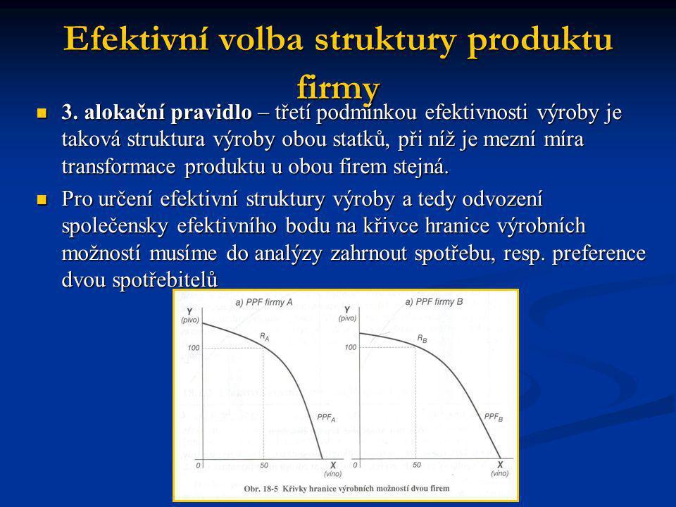 Efektivní volba struktury produktu firmy 3. alokační pravidlo – třetí podmínkou efektivnosti výroby je taková struktura výroby obou statků, při níž je