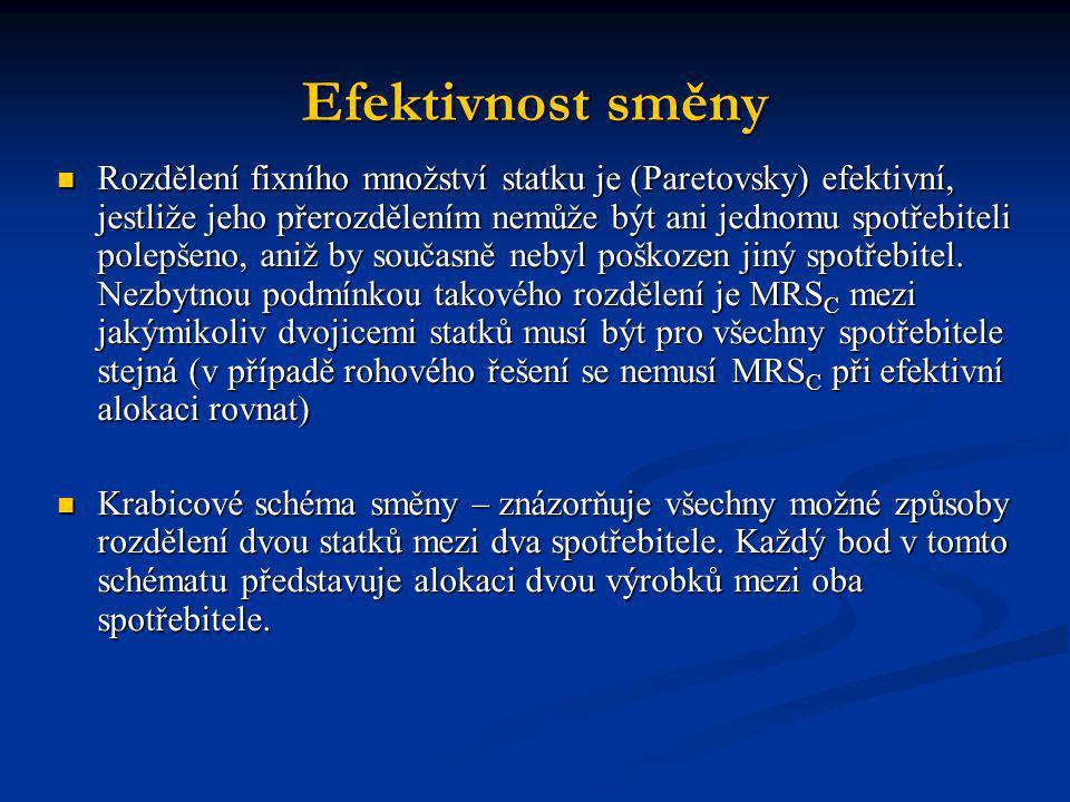 Efektivnost směny Rozdělení fixního množství statku je (Paretovsky) efektivní, jestliže jeho přerozdělením nemůže být ani jednomu spotřebiteli polepše