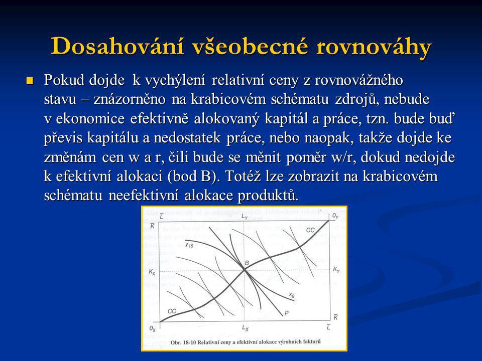 Dosahování všeobecné rovnováhy Pokud dojde k vychýlení relativní ceny z rovnovážného stavu – znázorněno na krabicovém schématu zdrojů, nebude v ekonom