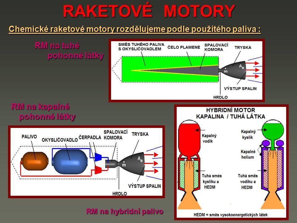 RAKETOVÉ MOTORY RM na tuhé pohonné látky Princip: pohonné hmoty jsou uloženy ve spalovací komoře a tam hoří Výhody: vysoká spolehlivost, vysoký tah, jednoduchost, nižší cena, okamžitá připravenost k použití Nevýhody: nemožnost řízení velikosti tahu, nižší specifický impuls (1500-2500 N.s/kg), vyšší vlastní hmotnost Použití: urychlovací (startovní) motory, zbraně /mezikont., balistické r./