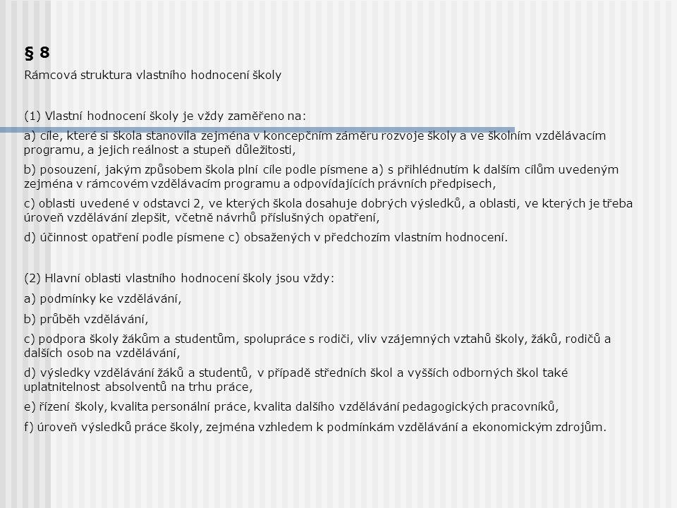 Vlastní hodnocení školy Zákon 561/2004 Sb. §12 odst.2 … ve znění 242/2009 Vyhl.č.15/ 2005 Sb.