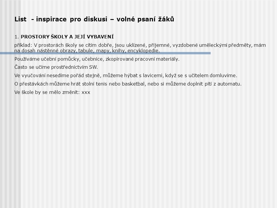 List - inspirace pro diskusi – volné psaní žáků 1.