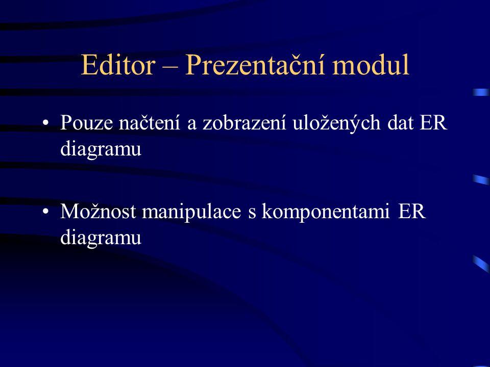 Editor – Prezentační modul Pouze načtení a zobrazení uložených dat ER diagramu Možnost manipulace s komponentami ER diagramu