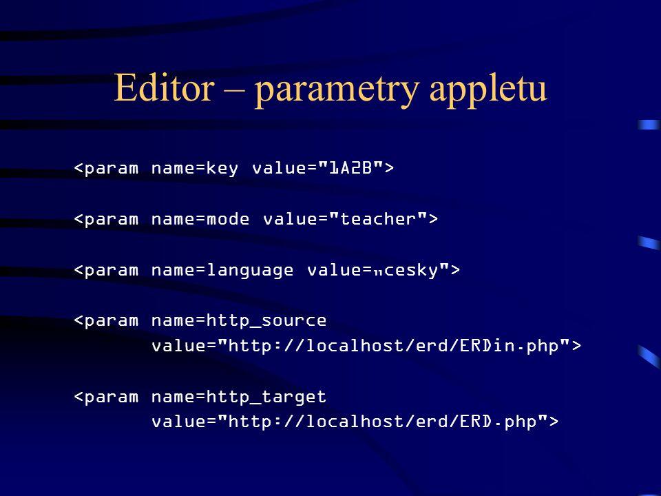 Editor – parametry appletu <param name=http_source value= http://localhost/erd/ERDin.php > <param name=http_target value= http://localhost/erd/ERD.php >