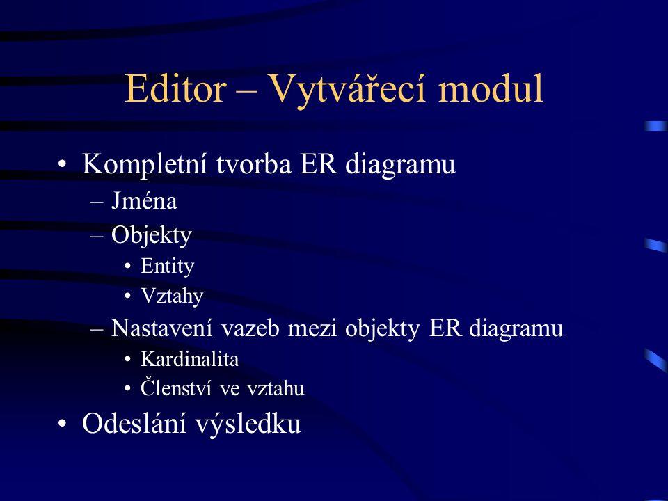 Editor – Vytvářecí modul Kompletní tvorba ER diagramu –Jména –Objekty Entity Vztahy –Nastavení vazeb mezi objekty ER diagramu Kardinalita Členství ve vztahu Odeslání výsledku