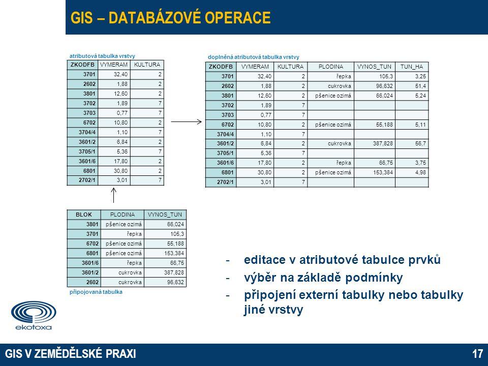 GIS V ZEMĚDĚLSKÉ PRAXI17 GIS – DATABÁZOVÉ OPERACE atributová tabulka vrstvy ZKODFBVYMERAMKULTURA 370132,402 26021,882 380112,602 37021,897 37030,777 6