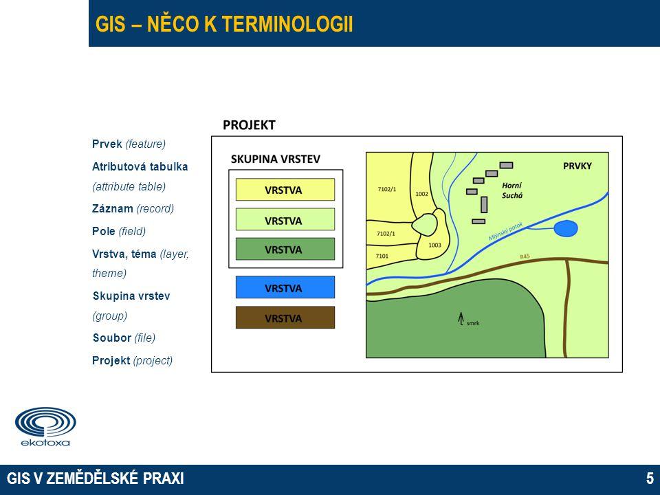 GIS V ZEMĚDĚLSKÉ PRAXI5 GIS – NĚCO K TERMINOLOGII Prvek (feature) Atributová tabulka (attribute table) Záznam (record) Pole (field) Vrstva, téma (layer, theme) Skupina vrstev (group) Soubor (file) Projekt (project)