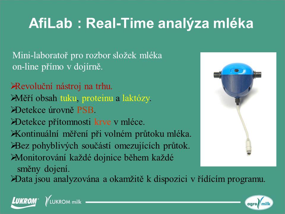 AfiLab : Real-Time analýza mléka  Revoluční nástroj na trhu.  Měří obsah tuku, proteinu a laktózy. Mini-laboratoř pro rozbor složek mléka on-line př