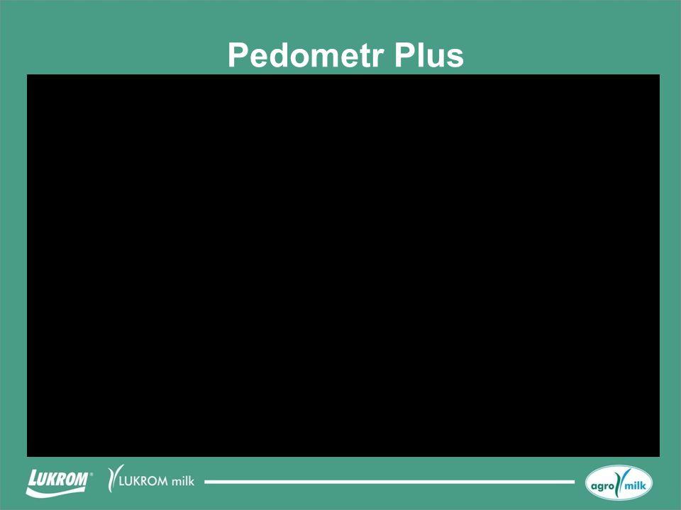 Pedometr Plus