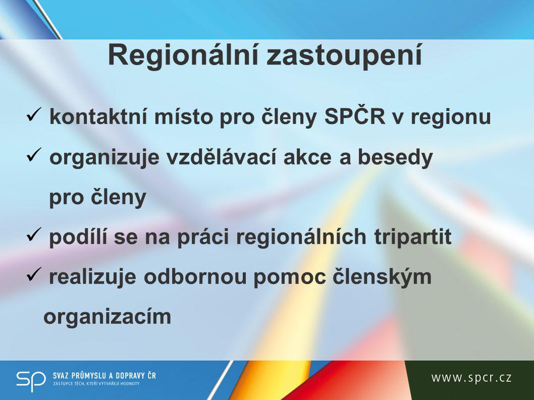 kontaktní místo pro členy SPČR v regionu organizuje vzdělávací akce a besedy pro členy podílí se na práci regionálních tripartit realizuje odbornou pomoc členským organizacím