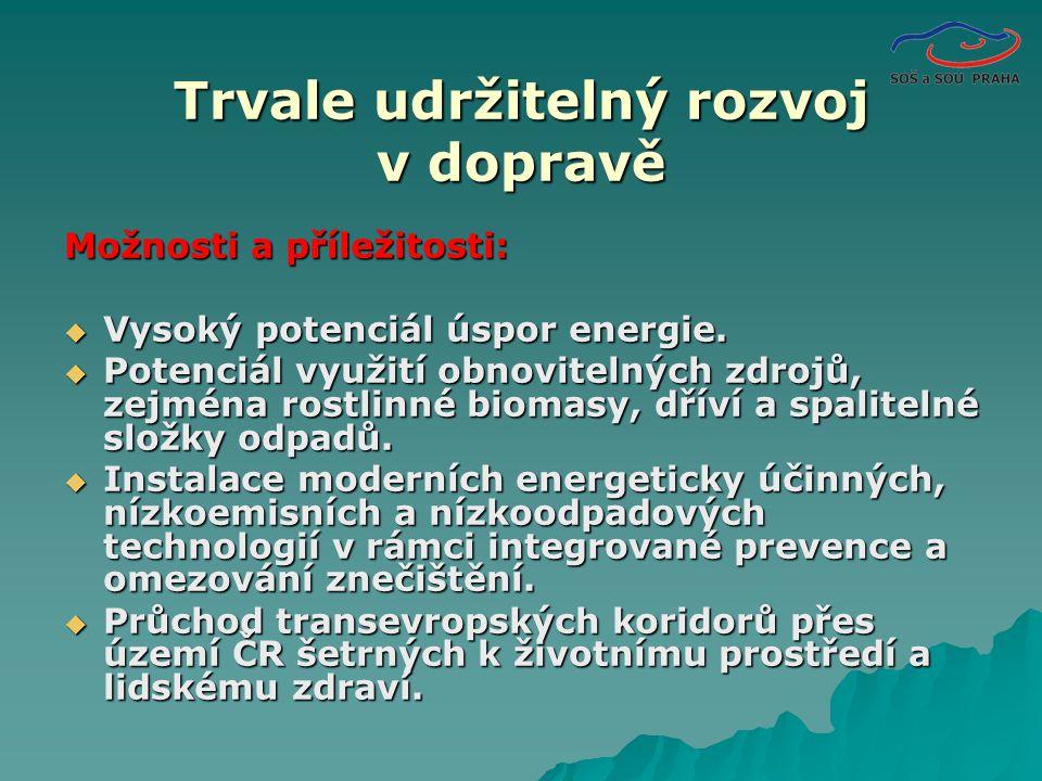 Možnosti a příležitosti:  Vysoký potenciál úspor energie.