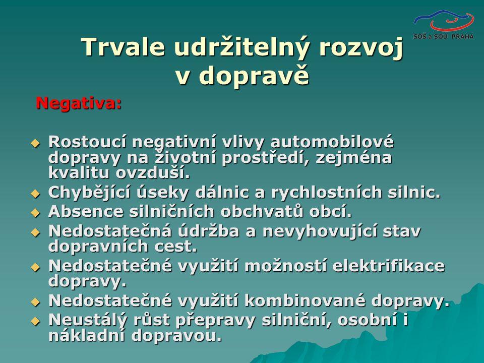 Negativa: Negativa:  Rostoucí negativní vlivy automobilové dopravy na životní prostředí, zejména kvalitu ovzduší.