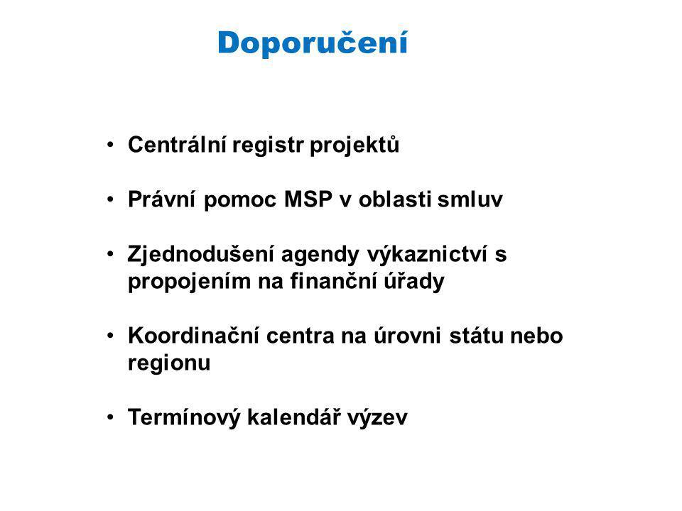 Doporučení Centrální registr projektů Právní pomoc MSP v oblasti smluv Zjednodušení agendy výkaznictví s propojením na finanční úřady Koordinační centra na úrovni státu nebo regionu Termínový kalendář výzev