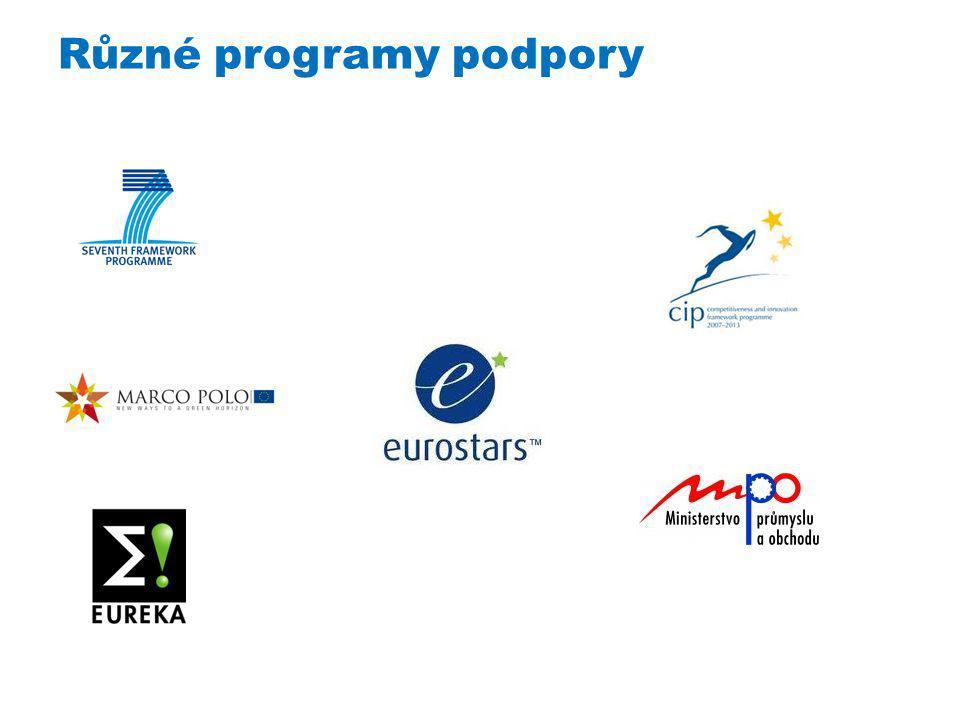Různé programy podpory