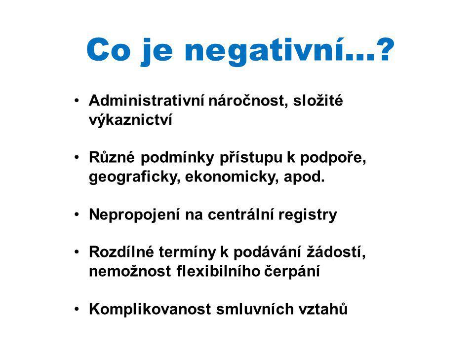 Co je negativní….