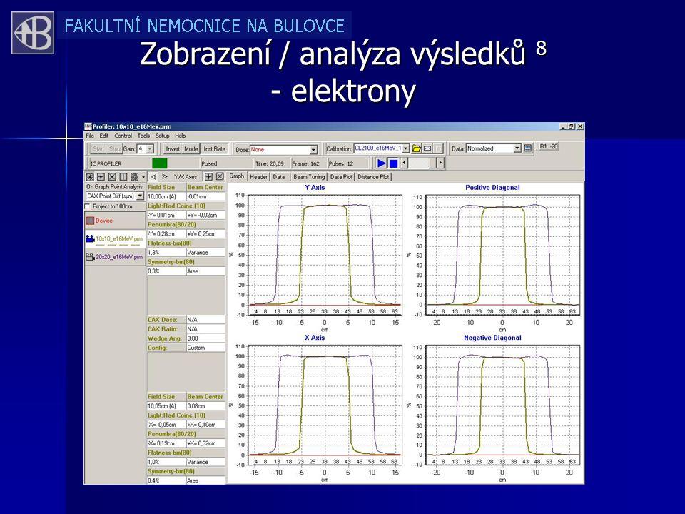 Zobrazení / analýza výsledků 8 - elektrony
